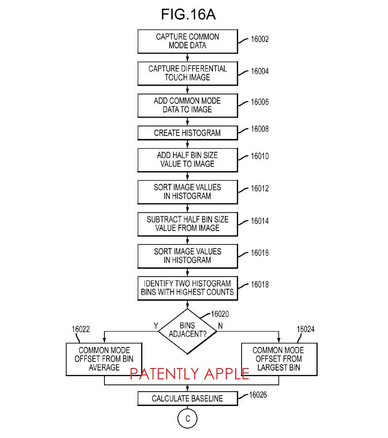 4. Apple sensor system patent fig 16a
