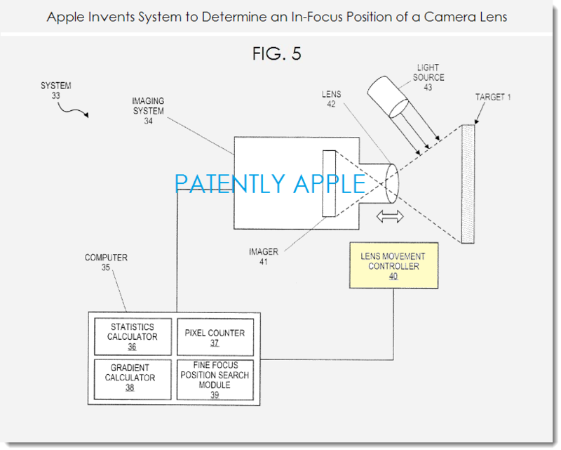 2. Apple invents system to determine an in-focus position of a camera lens