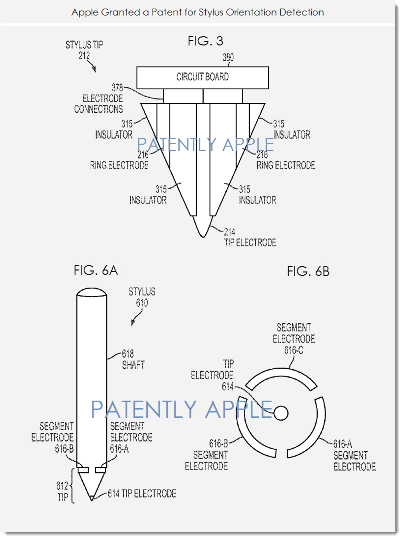 3. Apple granted patent for stylus orientation detection