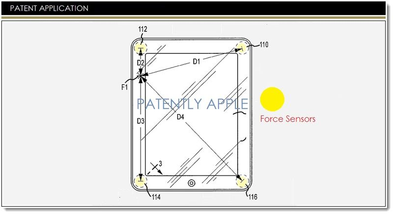 1. Apple patent force Sensors in iPad Bezel