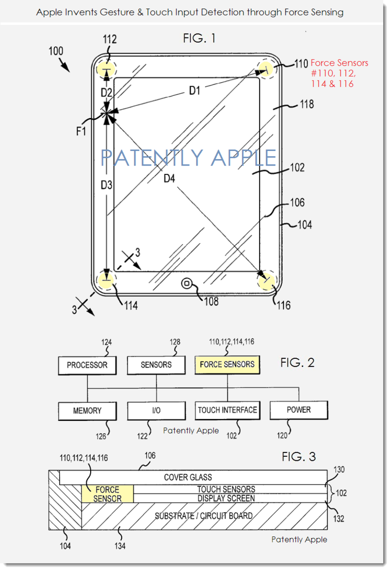 2. Apple Invents gesture & touch input detection through force sensing - FIGS 1,2,3