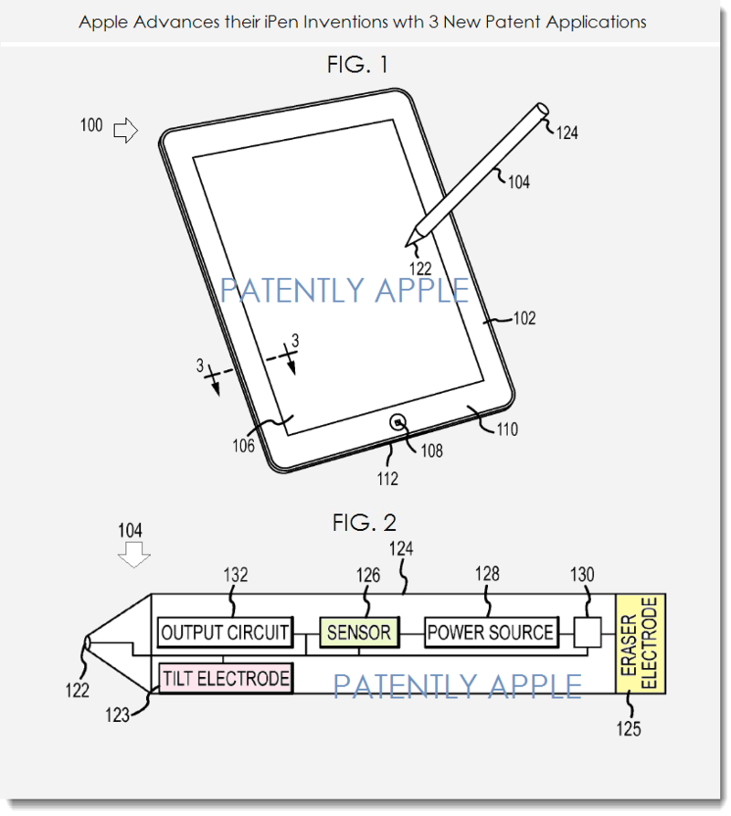 2. Apple iPen invention patent figus 1 and 2