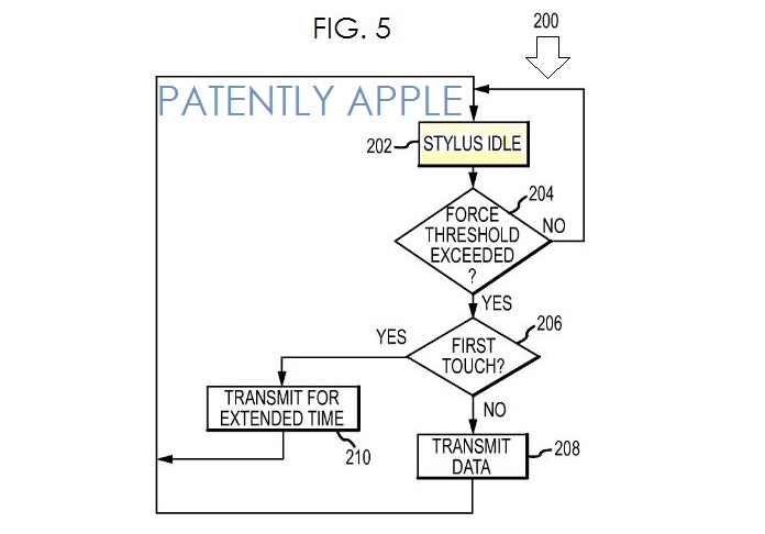 5A. Apple iPen patent fig 5