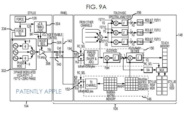 6. Apple iPen patent fig. 9a