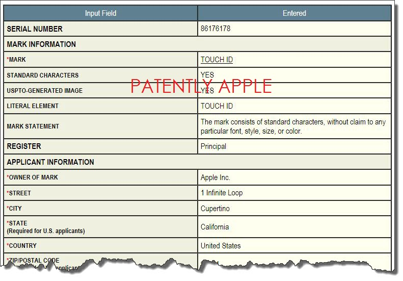 2AA. Apple files for Touch ID trademark