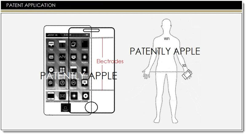 1. Cover - Rhythm App for iPhone Patent Application