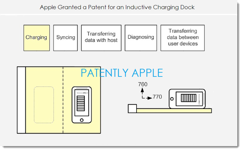 2. Apple Granted a Patent for an Inductive Charging Dock