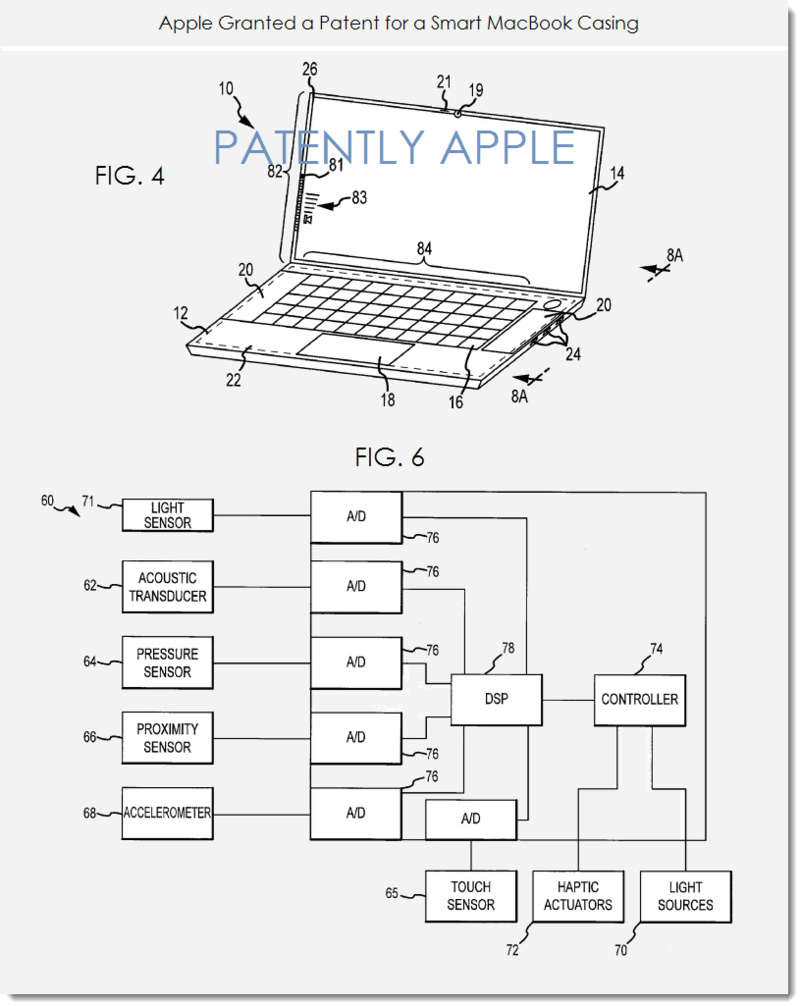 2. Apple granted patent figs 4, 6 Smart MacBook Casing