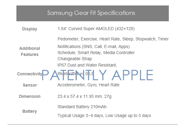 3. Samsung Gear Fit specs Feb 2014