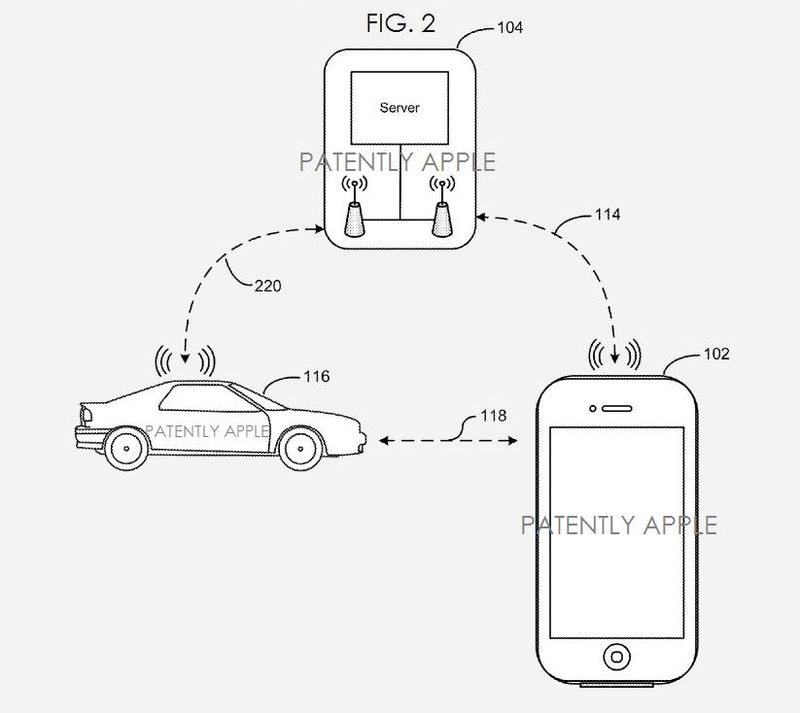 2. Apple patent 2013 for new vechicle technology