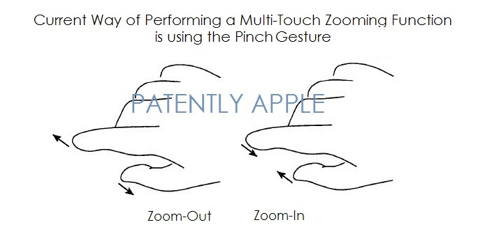 2. PA - OLD ZOOM IN & OUT PINCH GESTURE