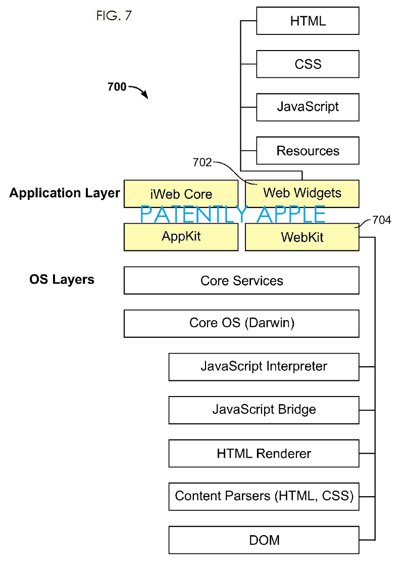 3. Apple patent web widgets FIG 7