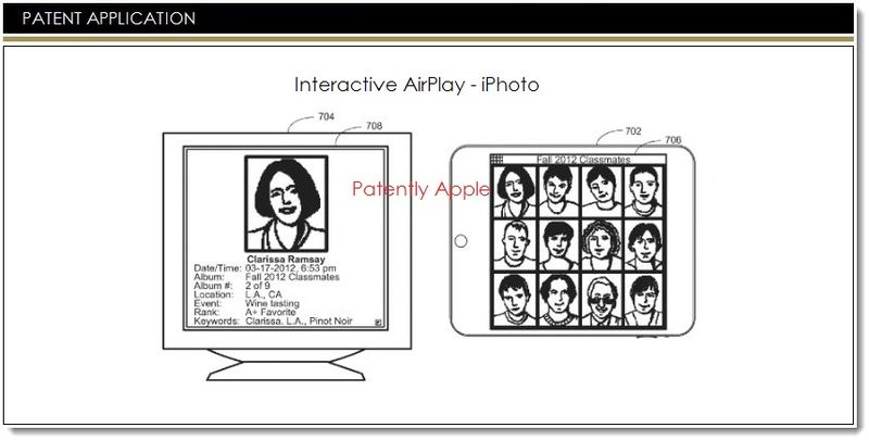 1a. Cover - Apple invents Interactive AirPlay