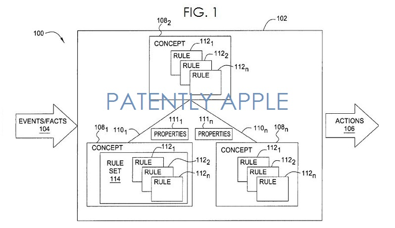 2AA. Apple patent FIG. 1 SIRI ADVANCES