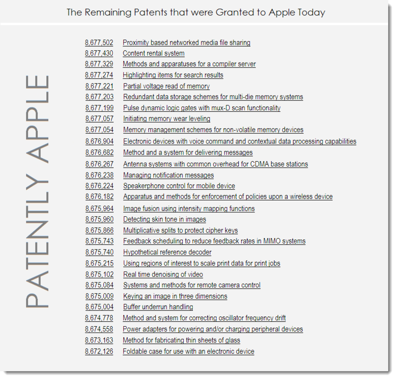 6. Apple's Remaining Granted Patents for Mar 18, 2014