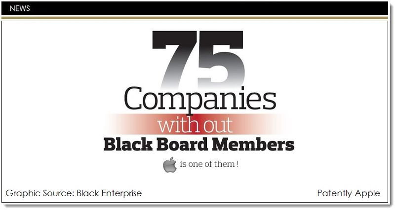 1. Rev. Jesse Jackson's Push for leading tech cos to Appoint Black Board Members