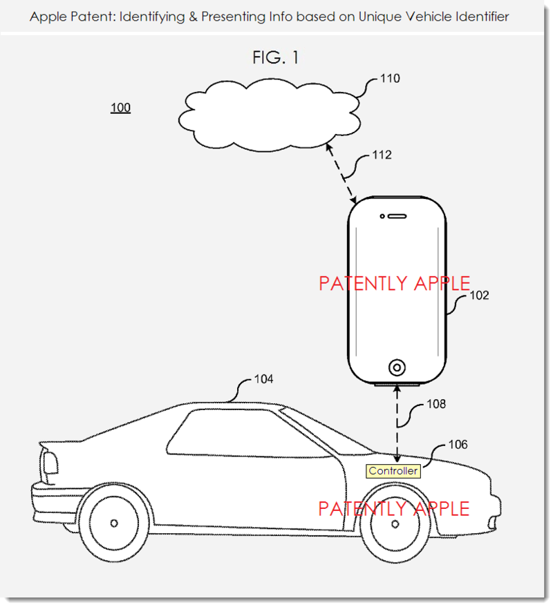2. APPLE PATENT FIG. 1