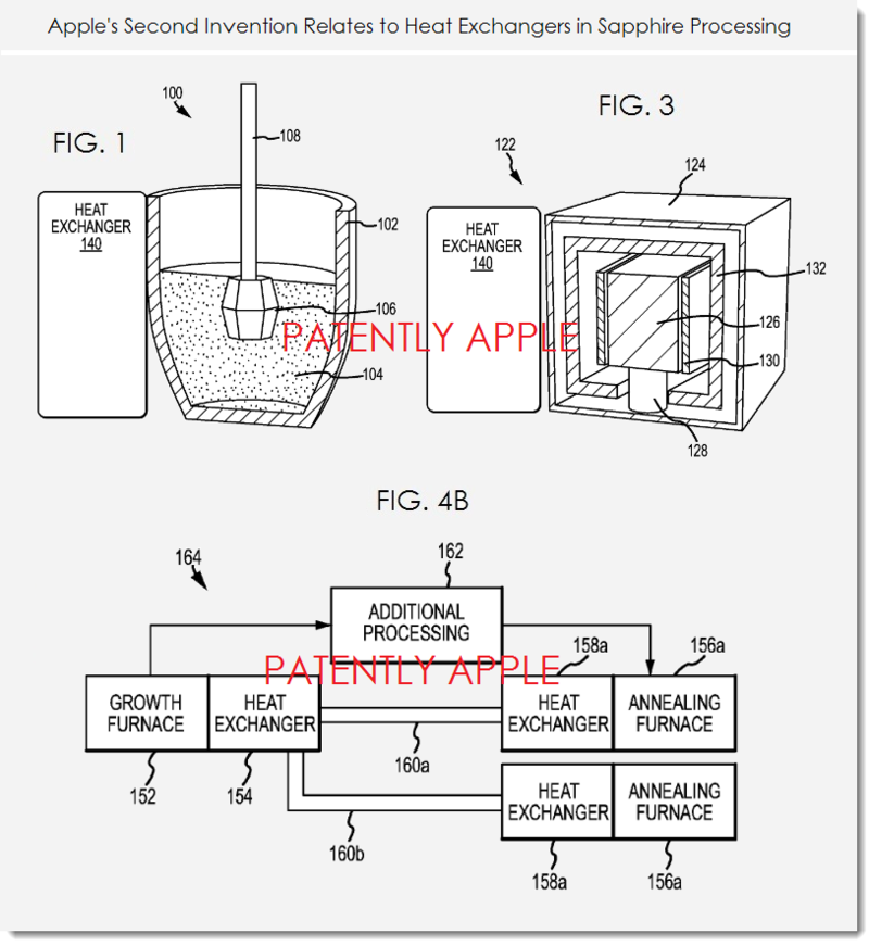 6. Apple invention #2 figs 1, 3 and 4b re Heat Exchangers in Sapphire Processing