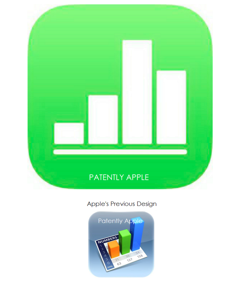 3. APPLE'S NUMBERS ICON IOS - 86227090