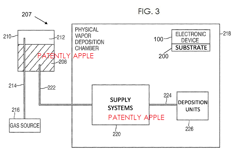 3. Apple patent fig. 3