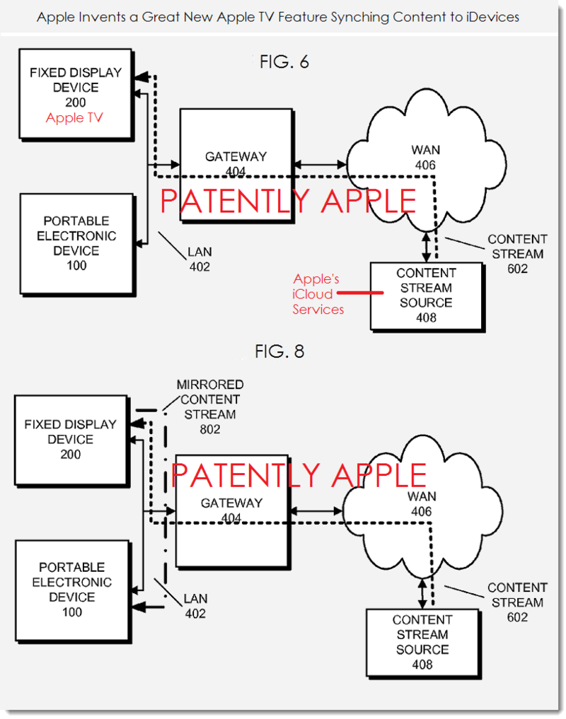 3A. Apple patent for new Apple TV feature figs 6 and 8
