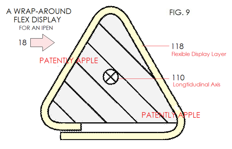 9. Apple fig. 9 wrap-around display for a possible future iPen