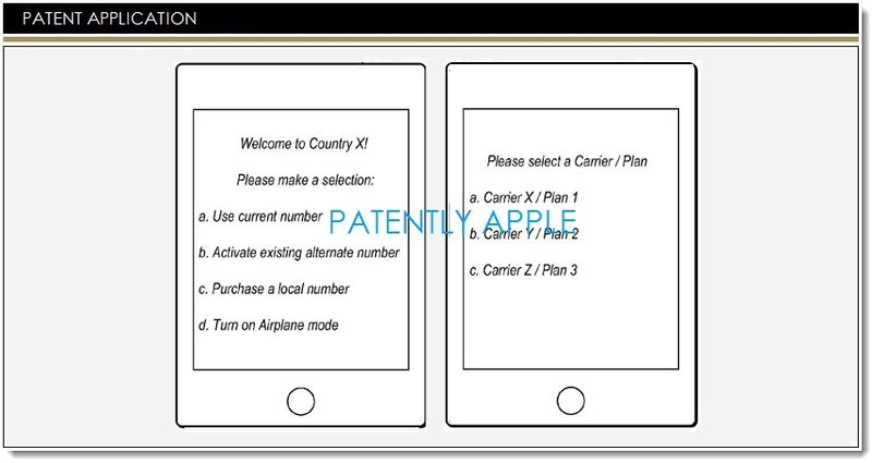 1. Cover - Apple patent location based updating eSims