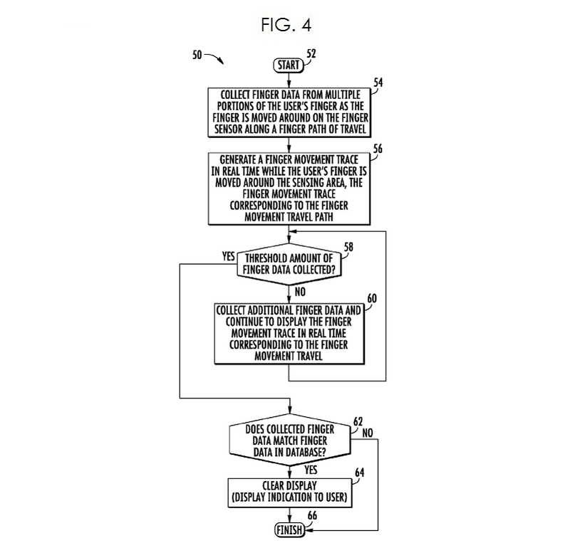 6. Apple second patent fig. 4