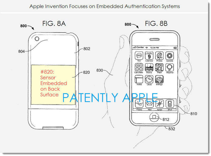 2. Apple Embedded Authentication Systems