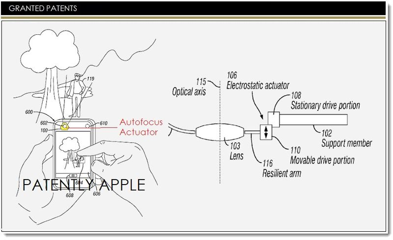 1AF - COVER GRAPHIC FOR MEMS AUTOFOCUS ACTUATOR FOR IDEVICE CAMERAS