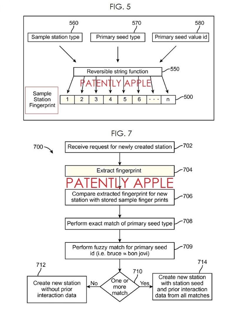 5AF. Apple 's fourth music related patent - station fingerprint patent. fig. 5