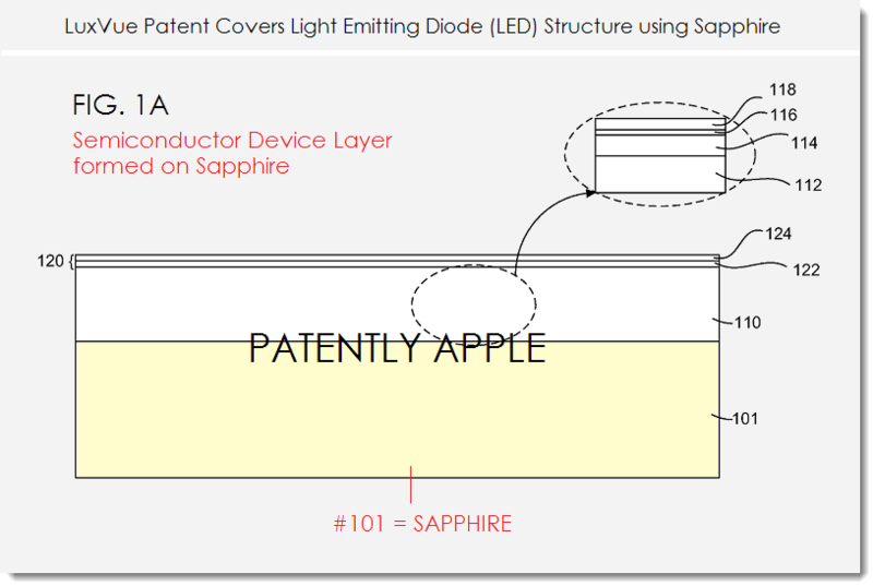 2AF - LuxVue patent fig. 1A Sapphire key substrate