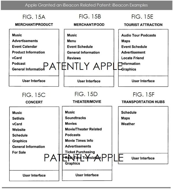 Apple Granted 64 Patents Today Covering iBeacon, The Magic