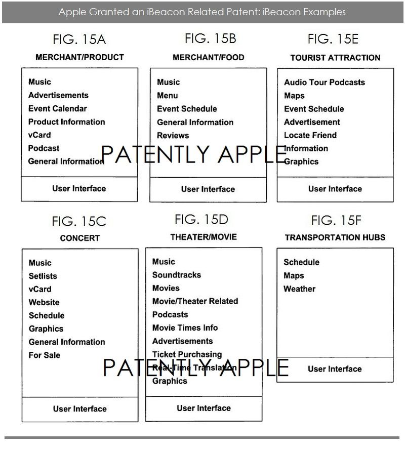 2AF - Apple iBeacon granted patent - examples of iBeacon applications