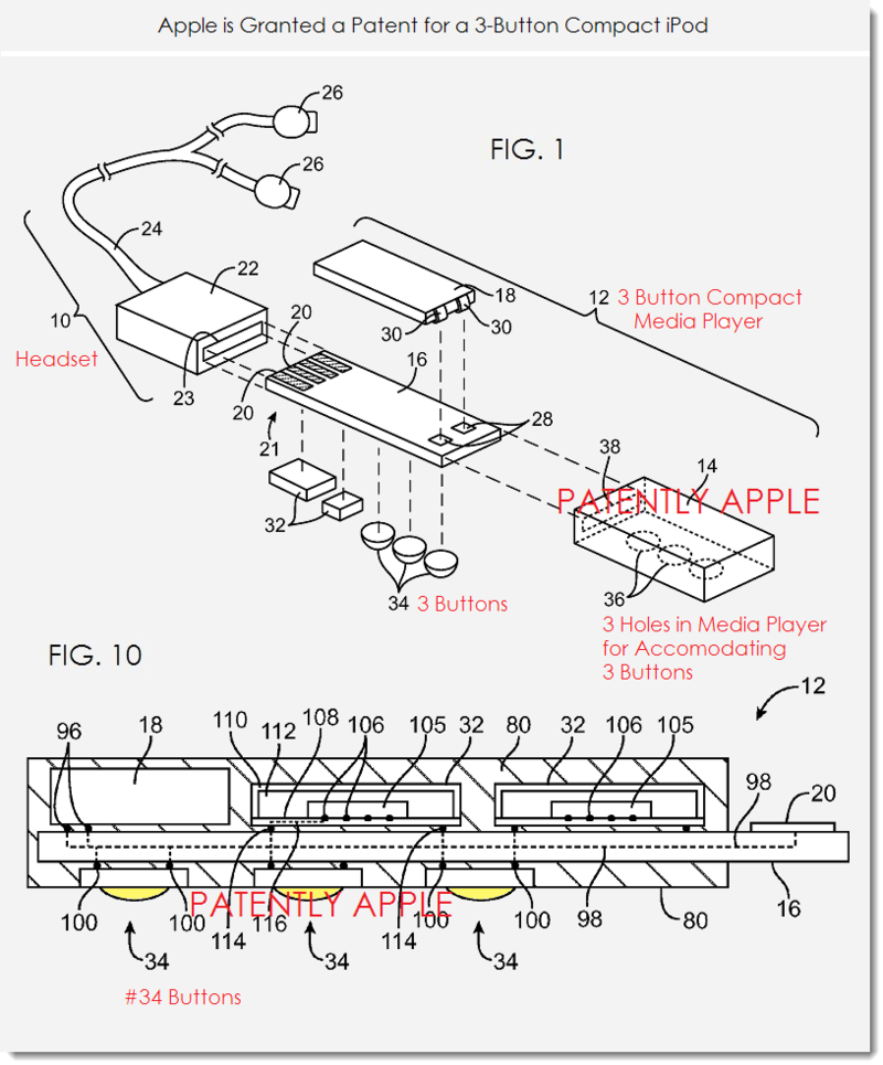 4AF. Apple granted a patent for a compact 3 button iPod