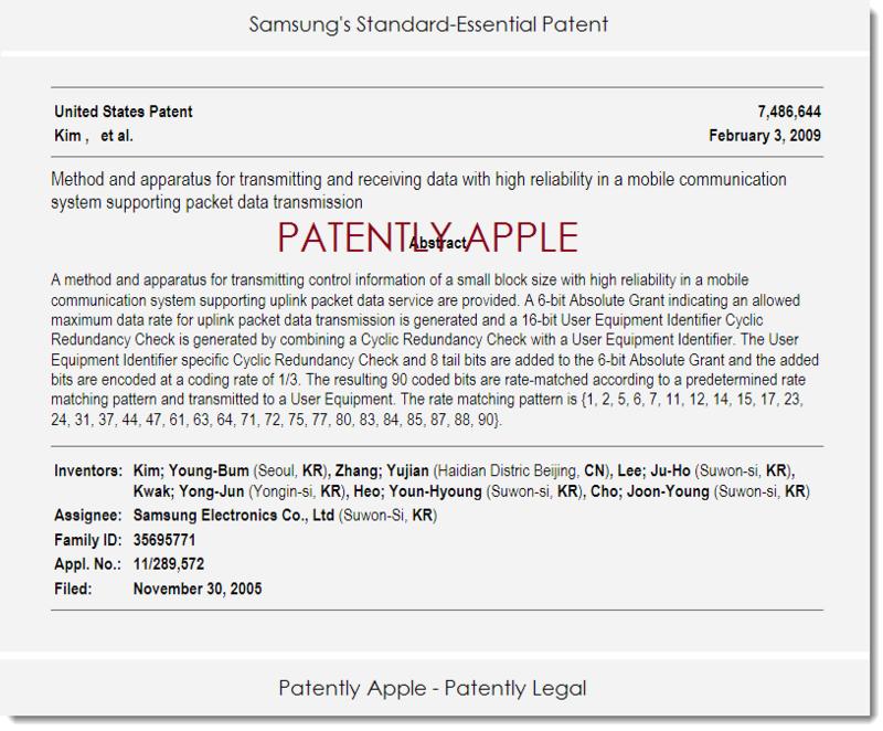 2. Samsung Standard-Essential Patent