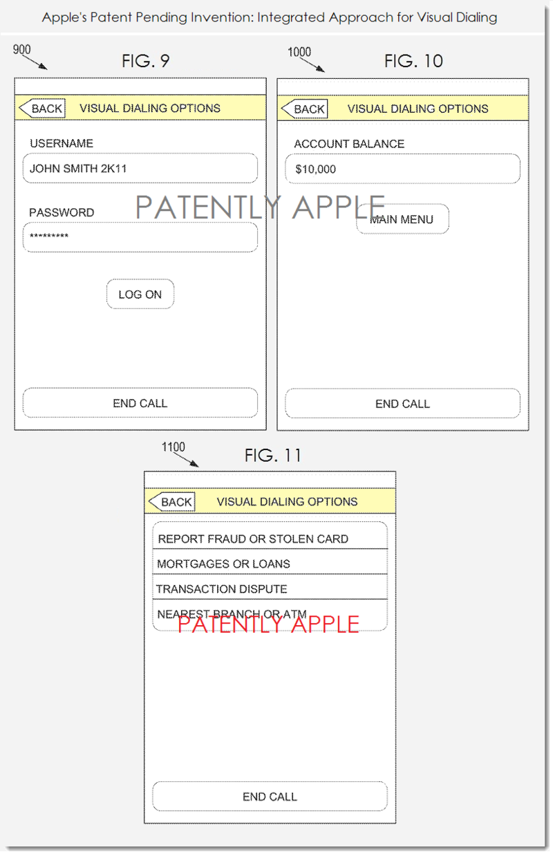 3. Apple patent pending invention re visual dialing