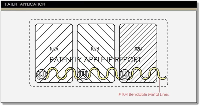 1. Cover for Flex display patent , Apple May 22, 2014