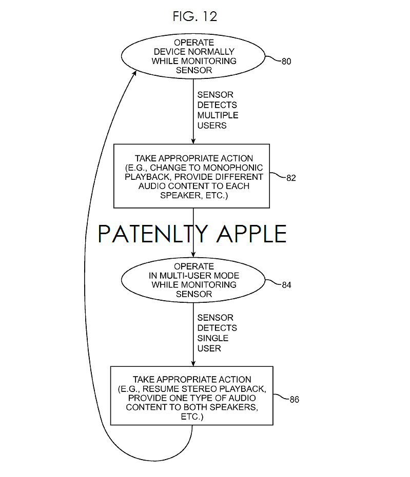 3AF - Earphone orientation patent flow chart fig. 12