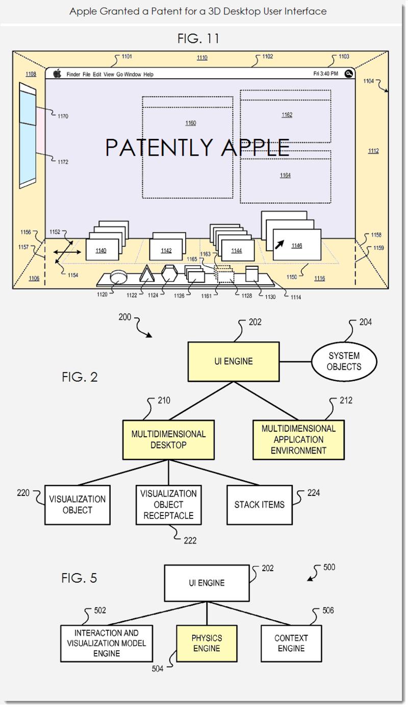 2AF Apple granted patent for 3D GUI for desktop