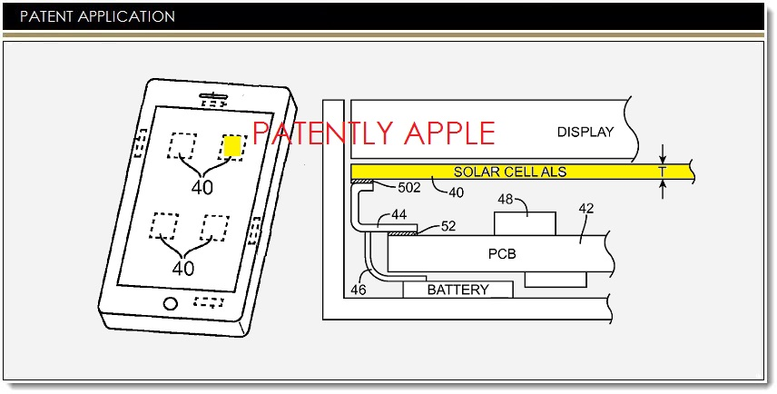 Ambient Light Sensor >> Apple Invents Solar Cell Ambient Light Sensors For Idevices