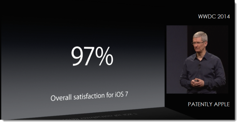 4AF - 97% SATISFACTION FOR IOS 7
