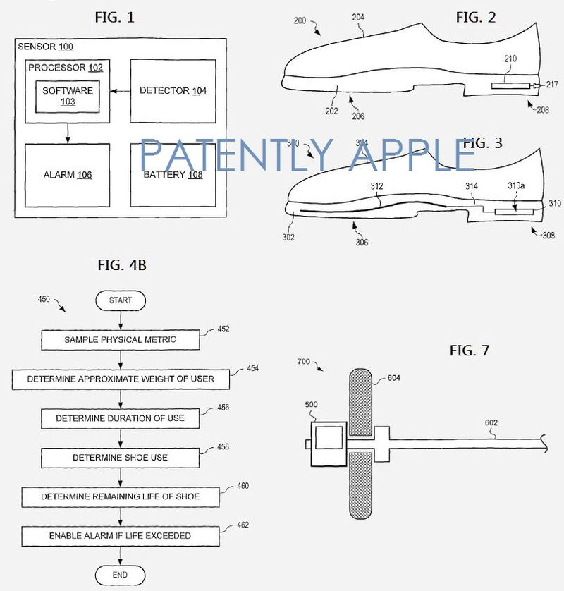 1. Extra shoe patent - third time granted