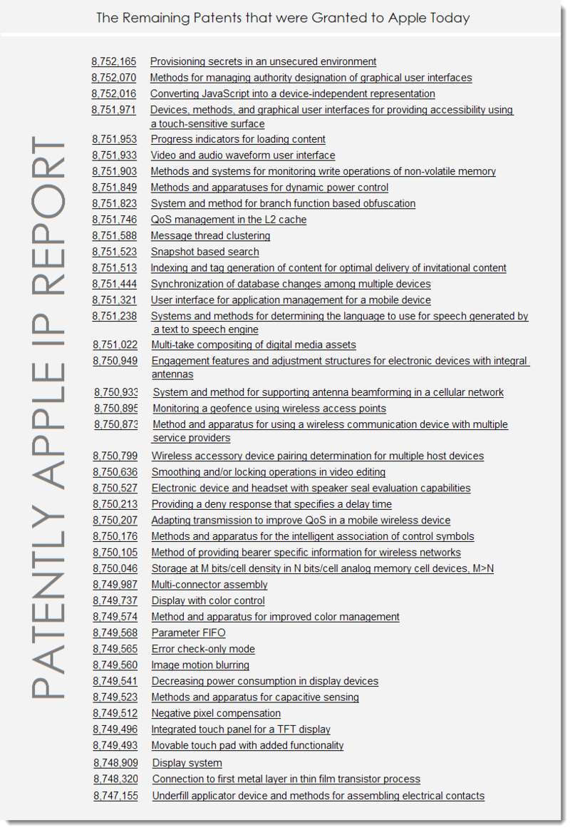 6. Apple's Remaining Granted Patents for June 10, 2014