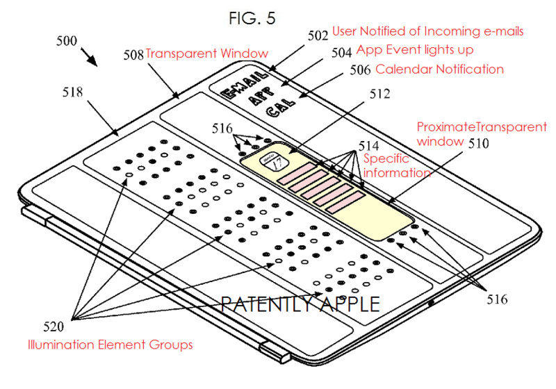 5AF - APPLE SMART COVER TO GET SMARTER - FIG. 5