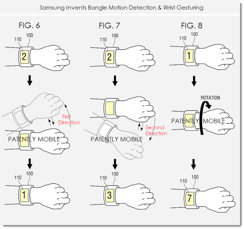 3AF - MOTION DETECTION & WRIST GESTURING