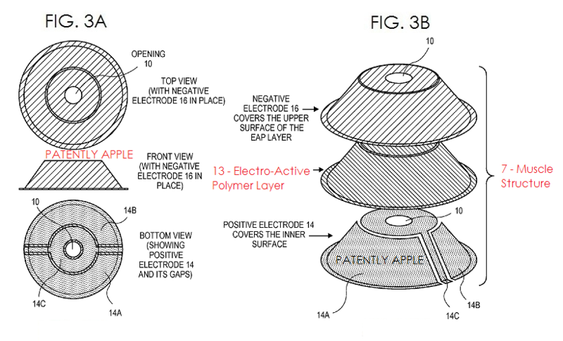 3AF - APPLE ACTUATOR PATENT FIGS. 3A, B