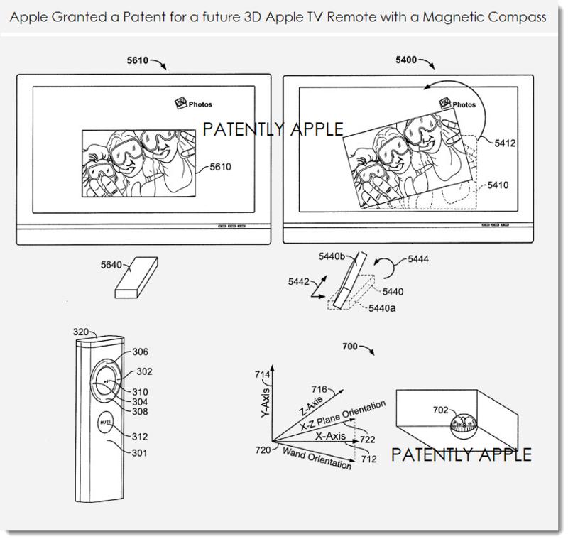 3AF - 3D APPLE TV REMOTE WITH MAGNETIC COMPASS