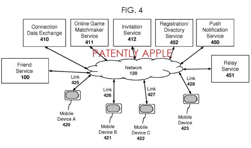 3AF - PATENT FIG. 4 APPLE GAME CENTER