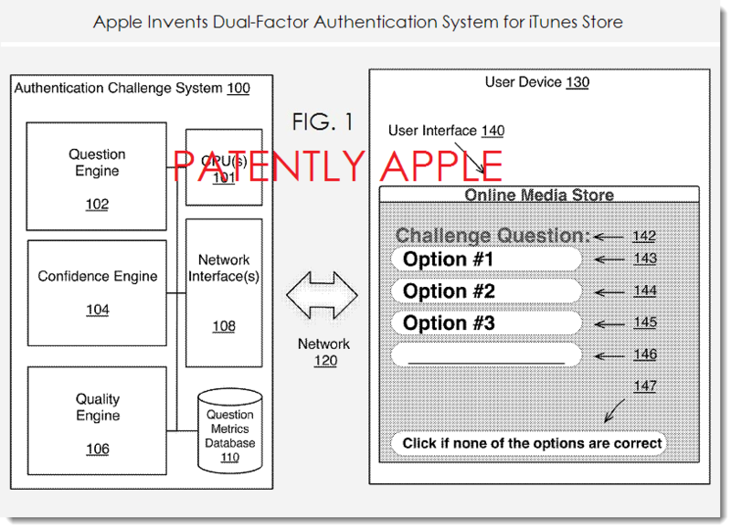 2AF - DUAL FACTOR AUTHENTICATION SYSTEM FOR ITUNES STORE FIG. 1
